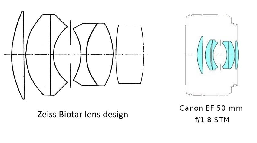 Does the tested modern Canon EF 50mm f1.8 STM lens follow the Biotar lens design type?