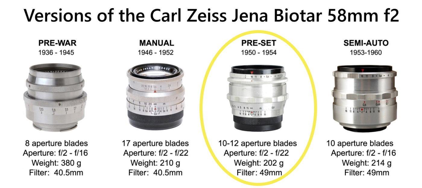 Carl Zeiss Jena Biotar 58mm f2 lens versions